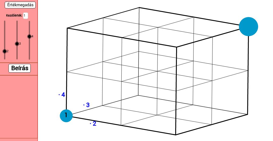 SZJ_011_Szorzás térbeli modellen
