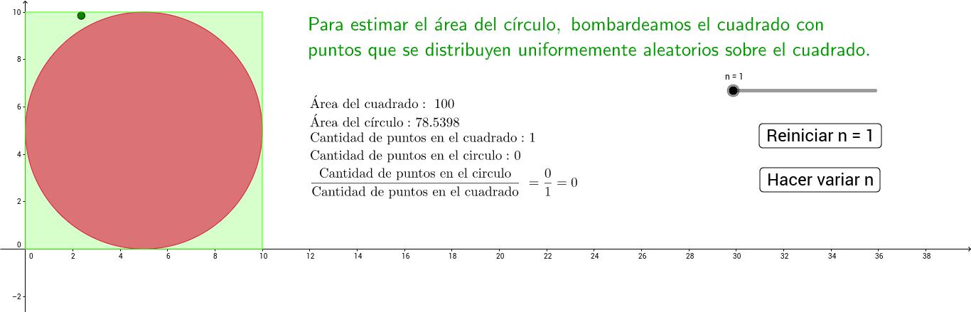 Aproximando el área del círculo