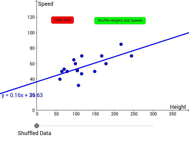 Speed vs Height Simulation