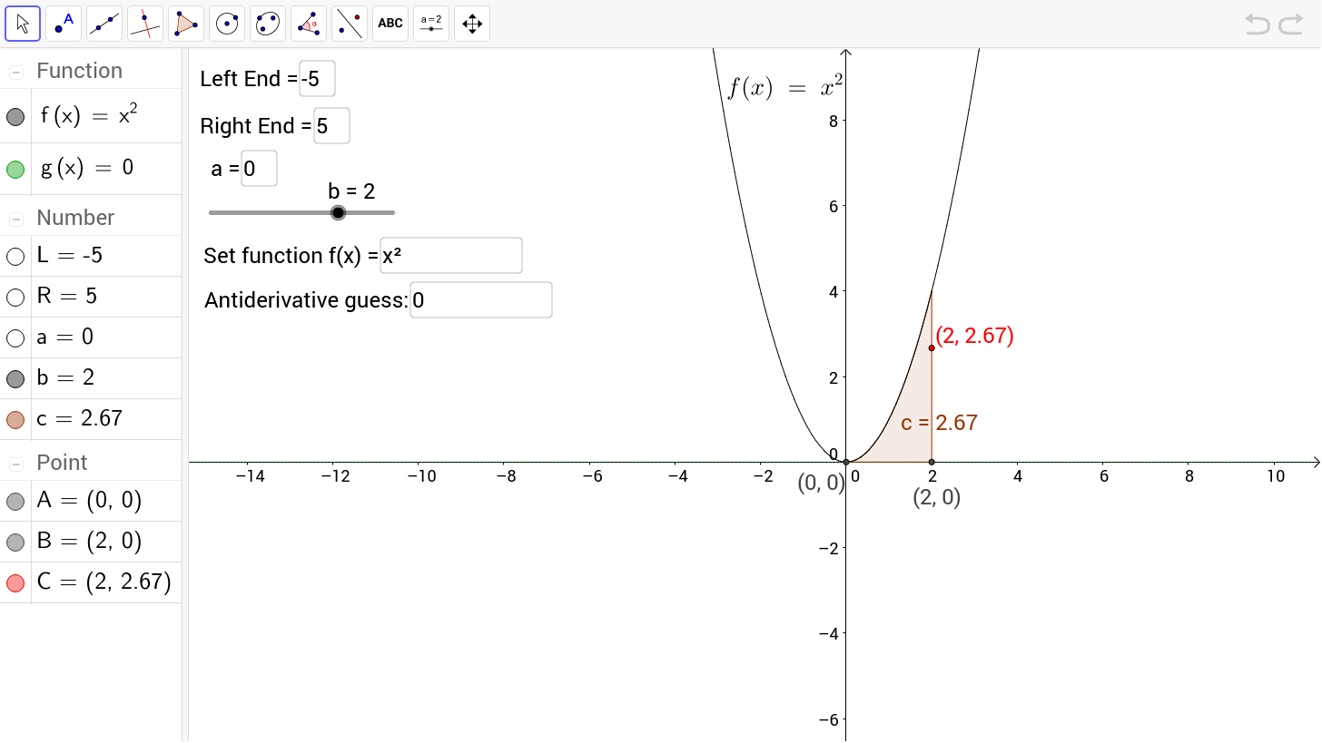Antiderivative Plotter GeoGebra – Antiderivative Worksheet