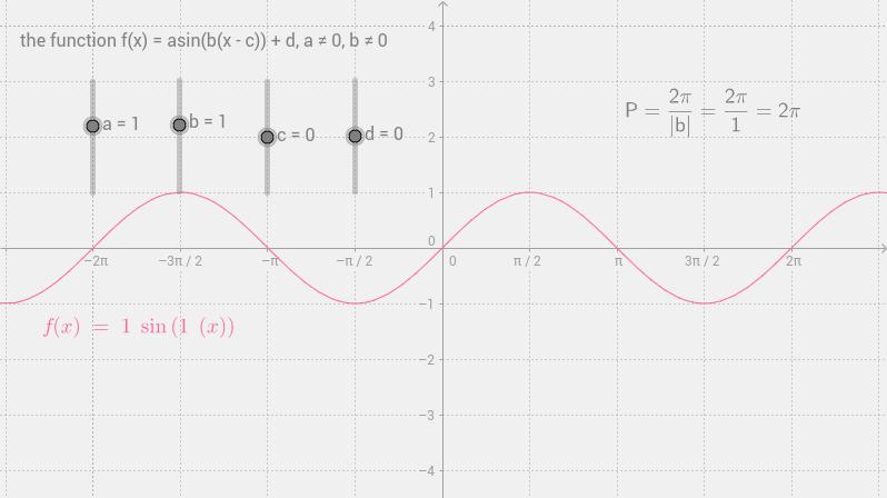f(x)=asin(b(x-c))+d