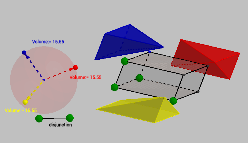 Trisecting a box