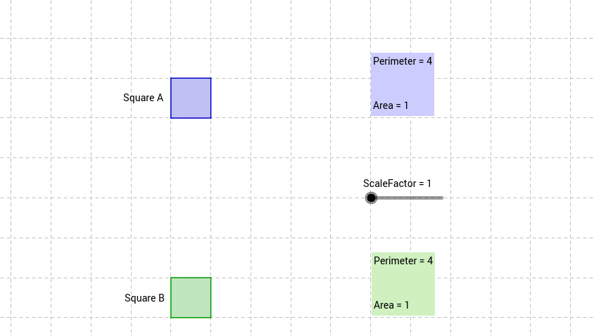 Perimeter Scale Factor vs Area Scale Factor
