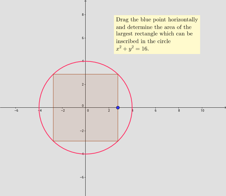 Rectangle Inscribed In A Circle: Optimization