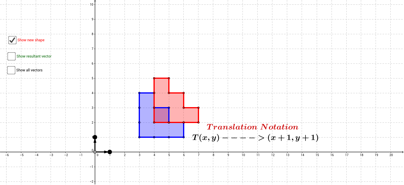 Translation Notation GeoGebra – Translation Worksheet