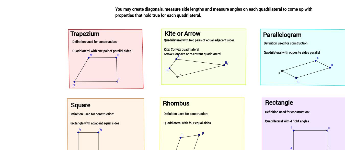 Workbooks worksheets on quadrilaterals and their properties : worksheet. Properties Of Quadrilaterals Worksheet. Grass Fedjp ...