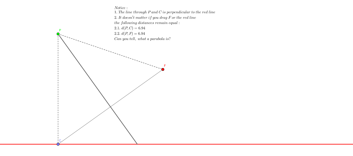 Parabola by means of perpendicular bisectors