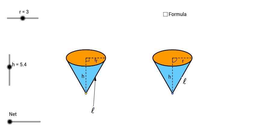 Net of a Cone