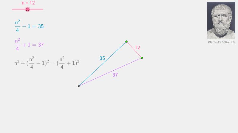 pythagorean triples-plato