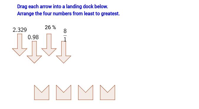 Arranging fractions, decimals, and percents