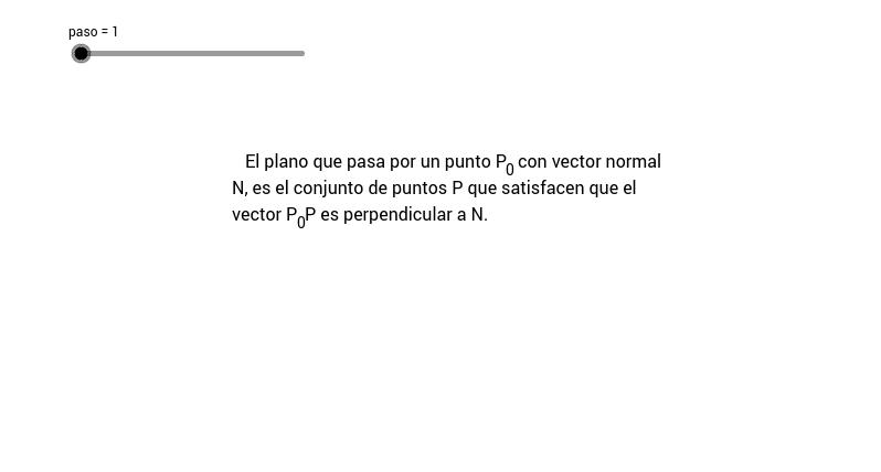 Ecuación de un plano