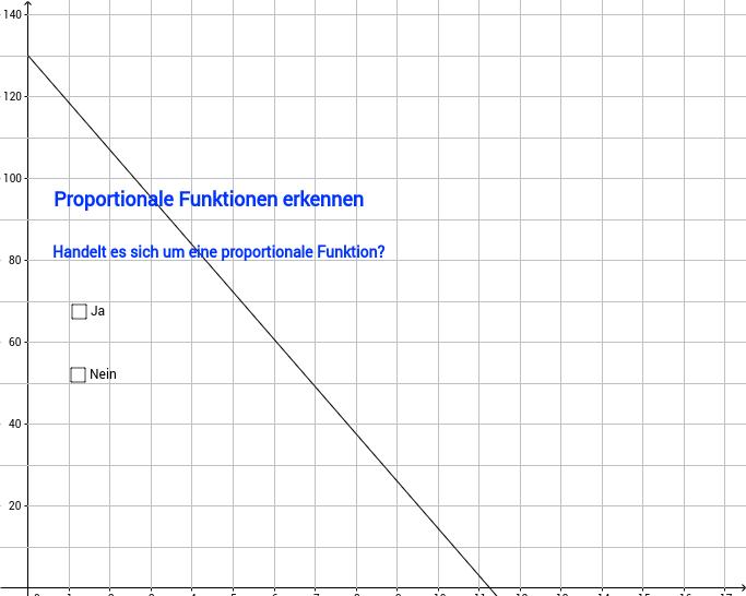 Proportionale Funktionen erkennen, Teil 3