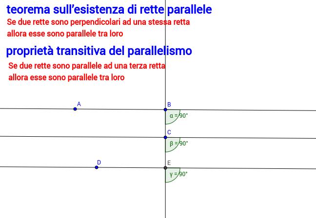 teorema sull'esistenza di rette parallele