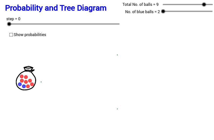 Probability and Tree Diagram