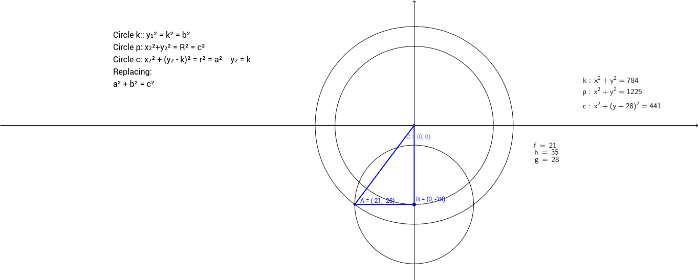 Pythagorean Theorem in Cartesian Plane 3