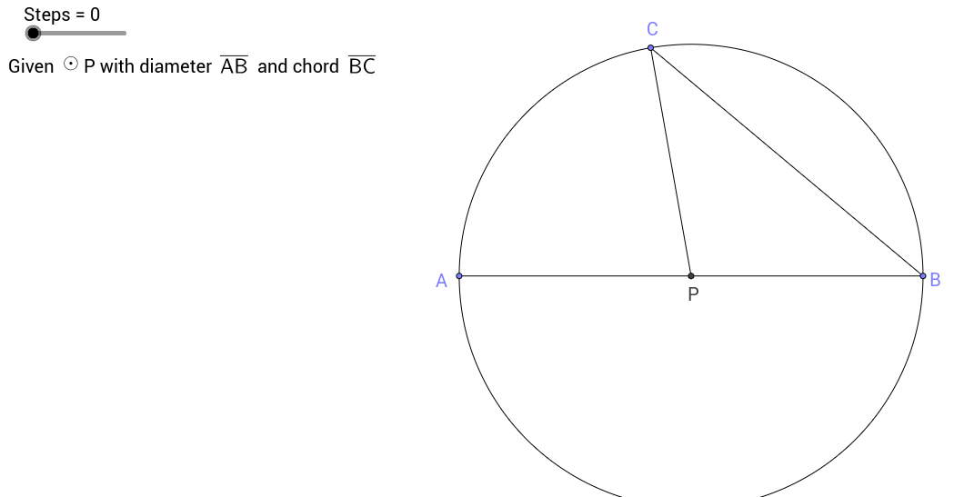 measure of inscribed angles = 1/2 the intercepted arc