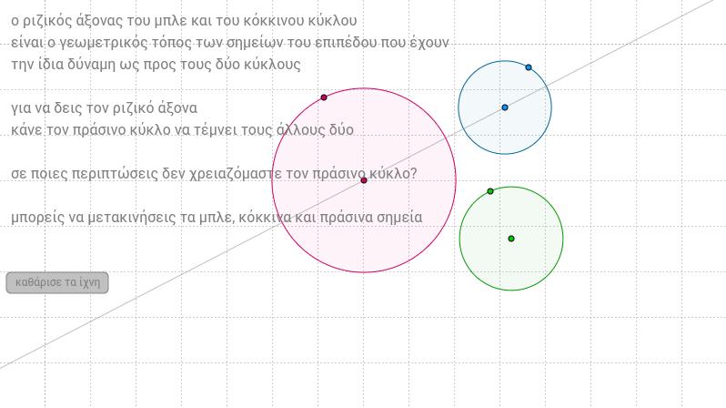 ριζικός άξονας δύο κύκλων