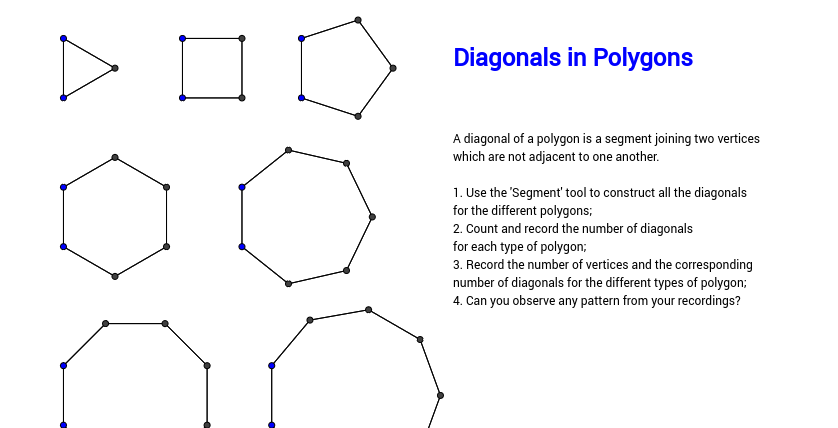 Diagonals of Polygons