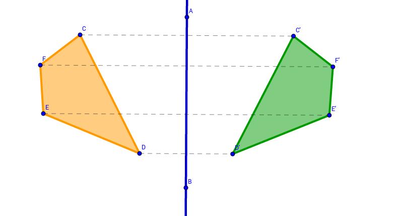 Puntos de simetría
