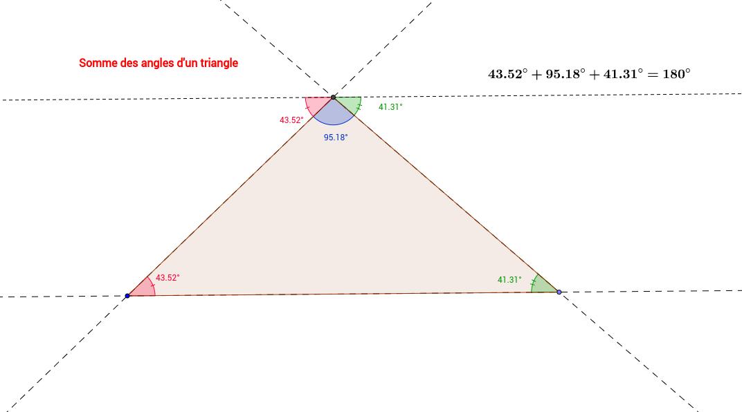 Calcul géométrique dans le plan
