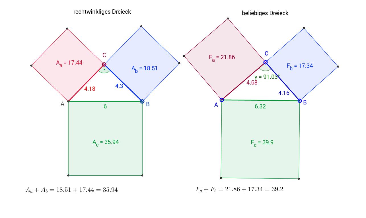 Der Satz des Pythagoras