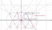 cercle vérification de pi