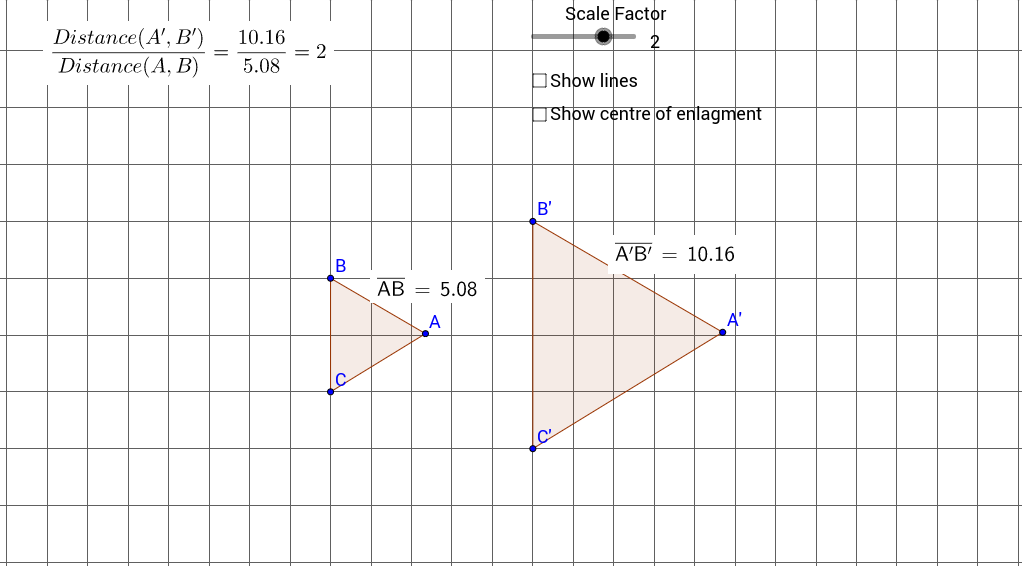 Enlargement and the scale factor