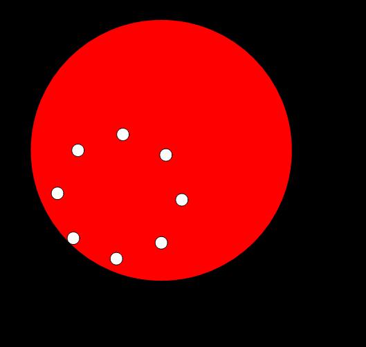 Crazy Circle Illusion - Does this circle rotate?
