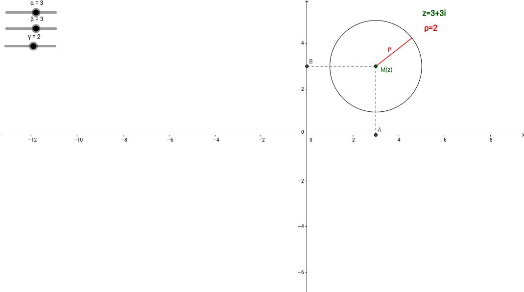 Γεωμετρικός τόπος - κύκλος