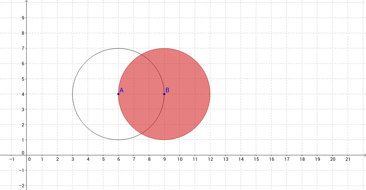 Vi konstruerar en cirkel