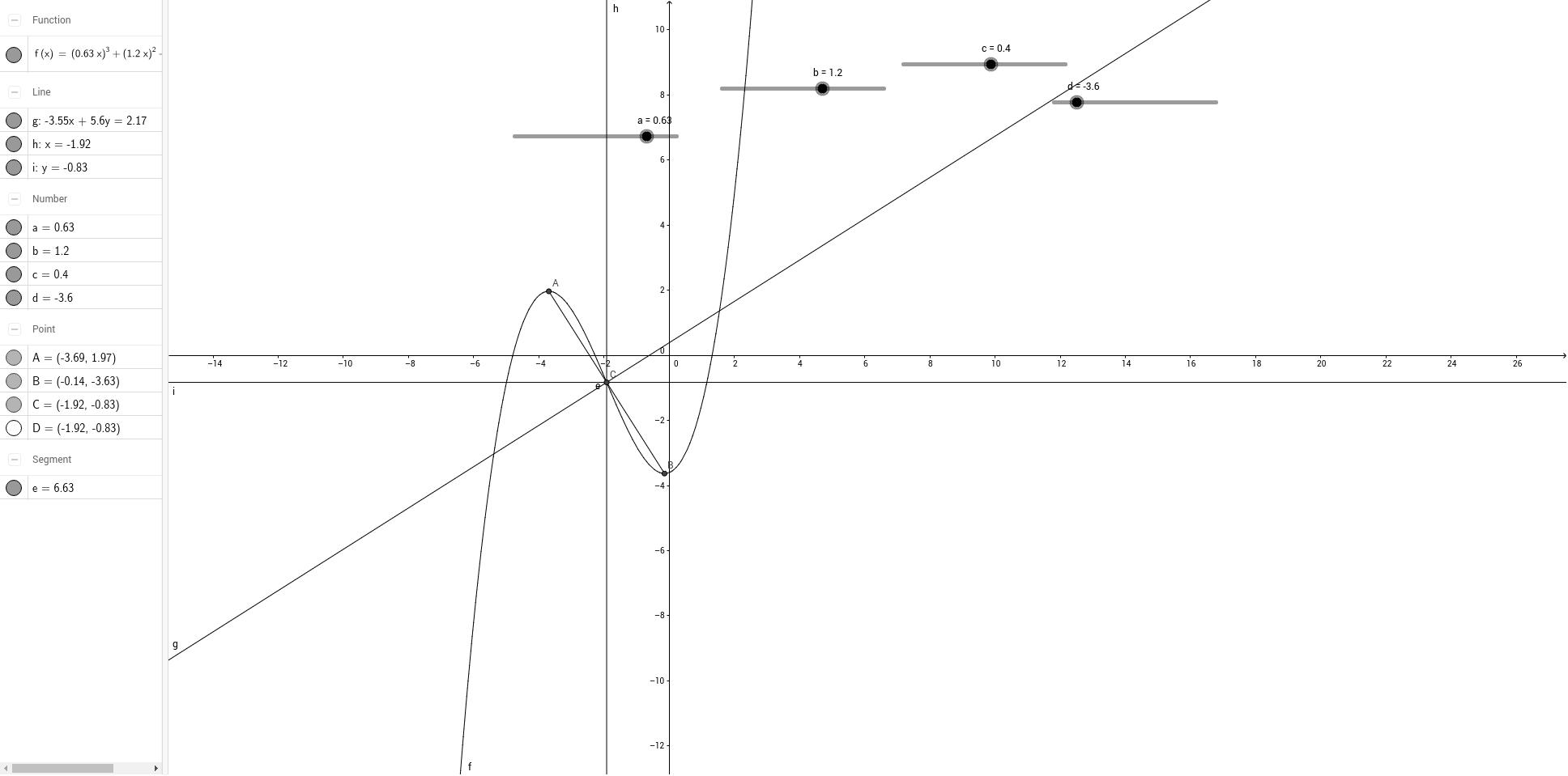 Fein Graphing Polynomfunktionen Von Hand Arbeitsblatt Galerie ...