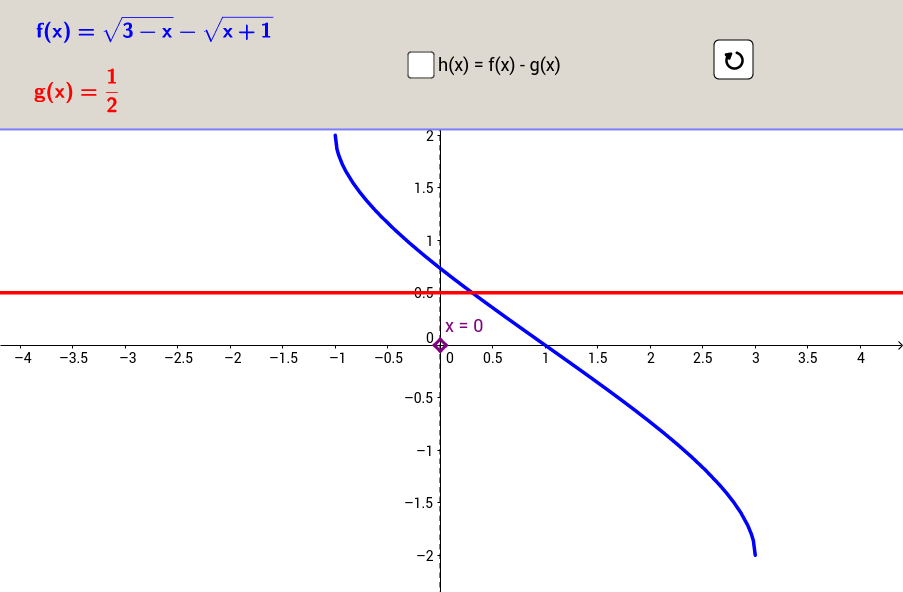 Nehezebb egyenletek egyenlőtlenségek  3.