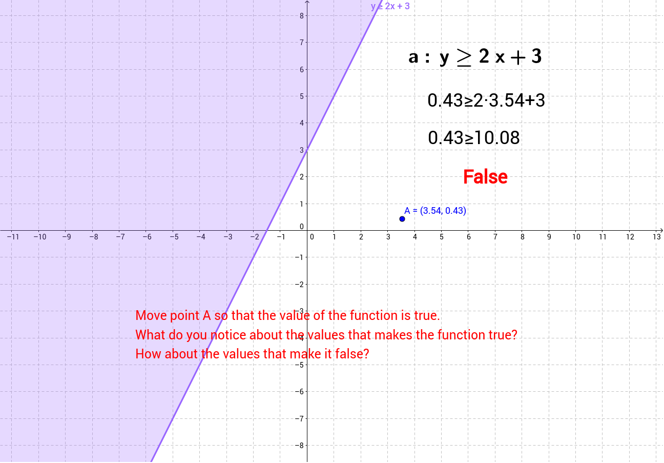 Worksheets Area Of Shaded Region Worksheet linear inequalities and points in the shaded region geogebra applet