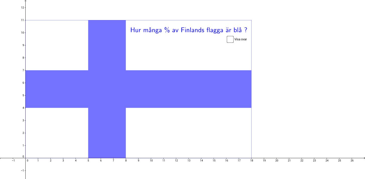 Hur många procent av flaggans yta är blå ?