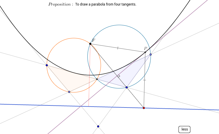 Parabola from Four Tangents