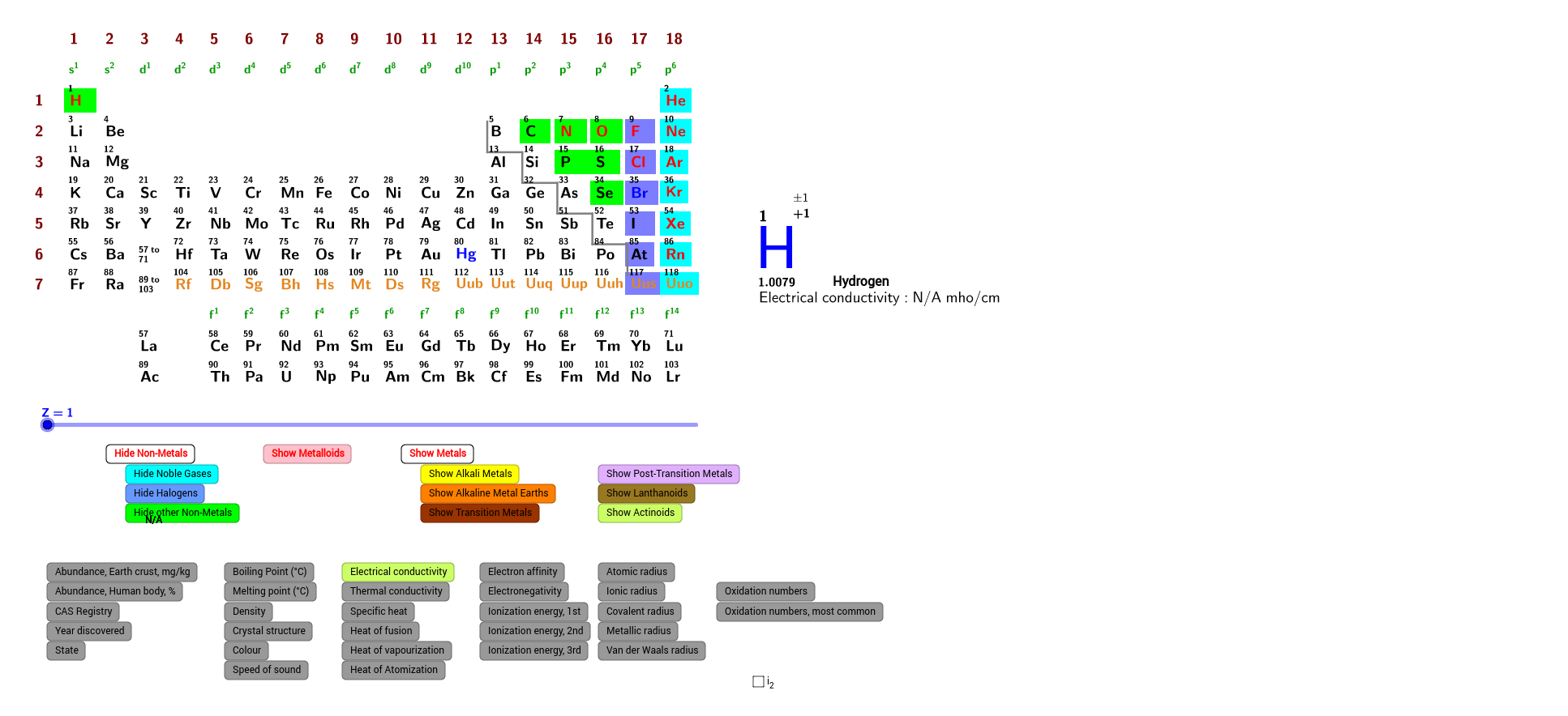 Periodic table of the elements with selectable properties