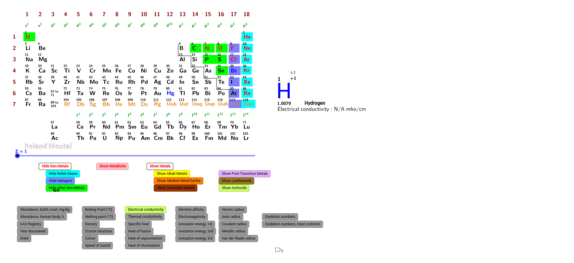 geogebra applet - Periodic Table Applet