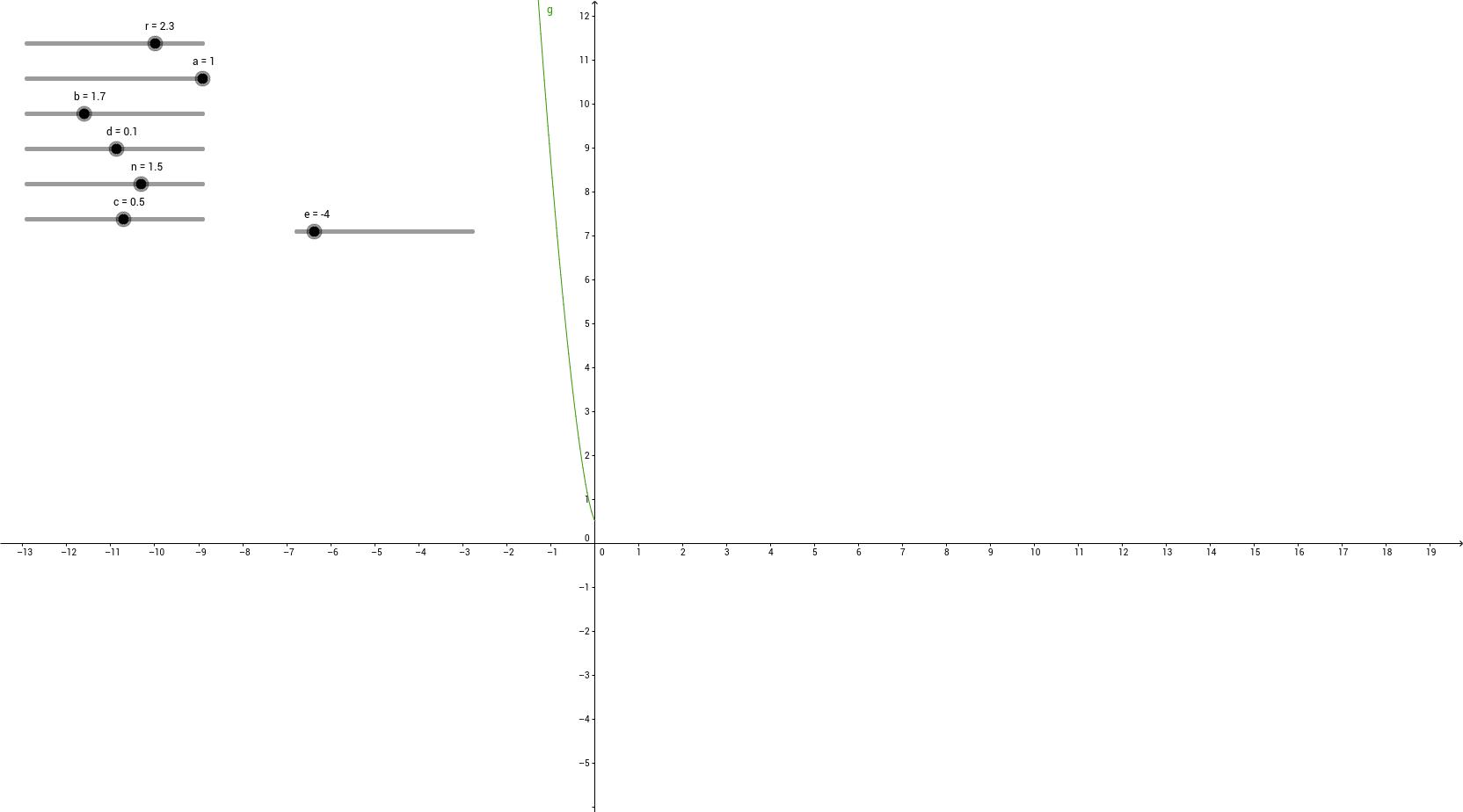 Exponential- und Potenzfunktionen