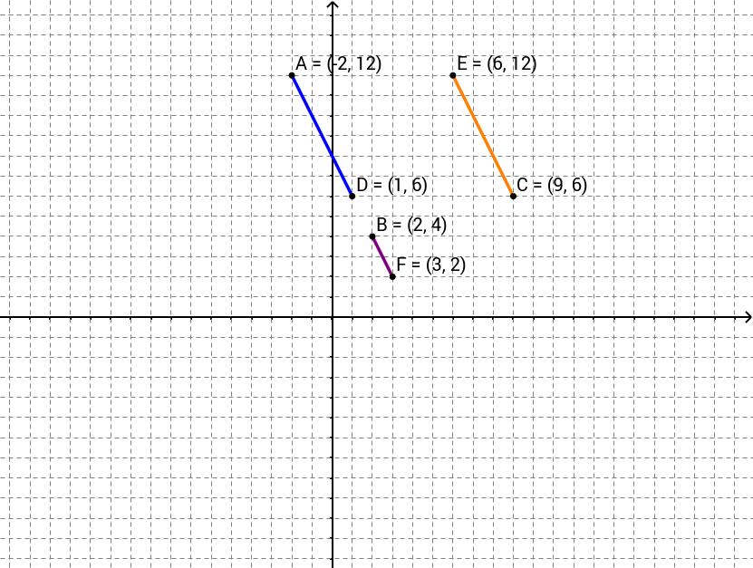 Composition of Transformations VI