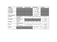 Formulario Área e Volumes de Sólidos.pdf
