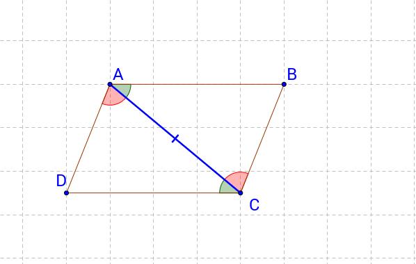 Proprietà 1 (CN)