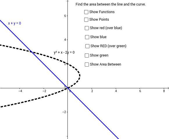 Area Between a Line and a Conic Demo
