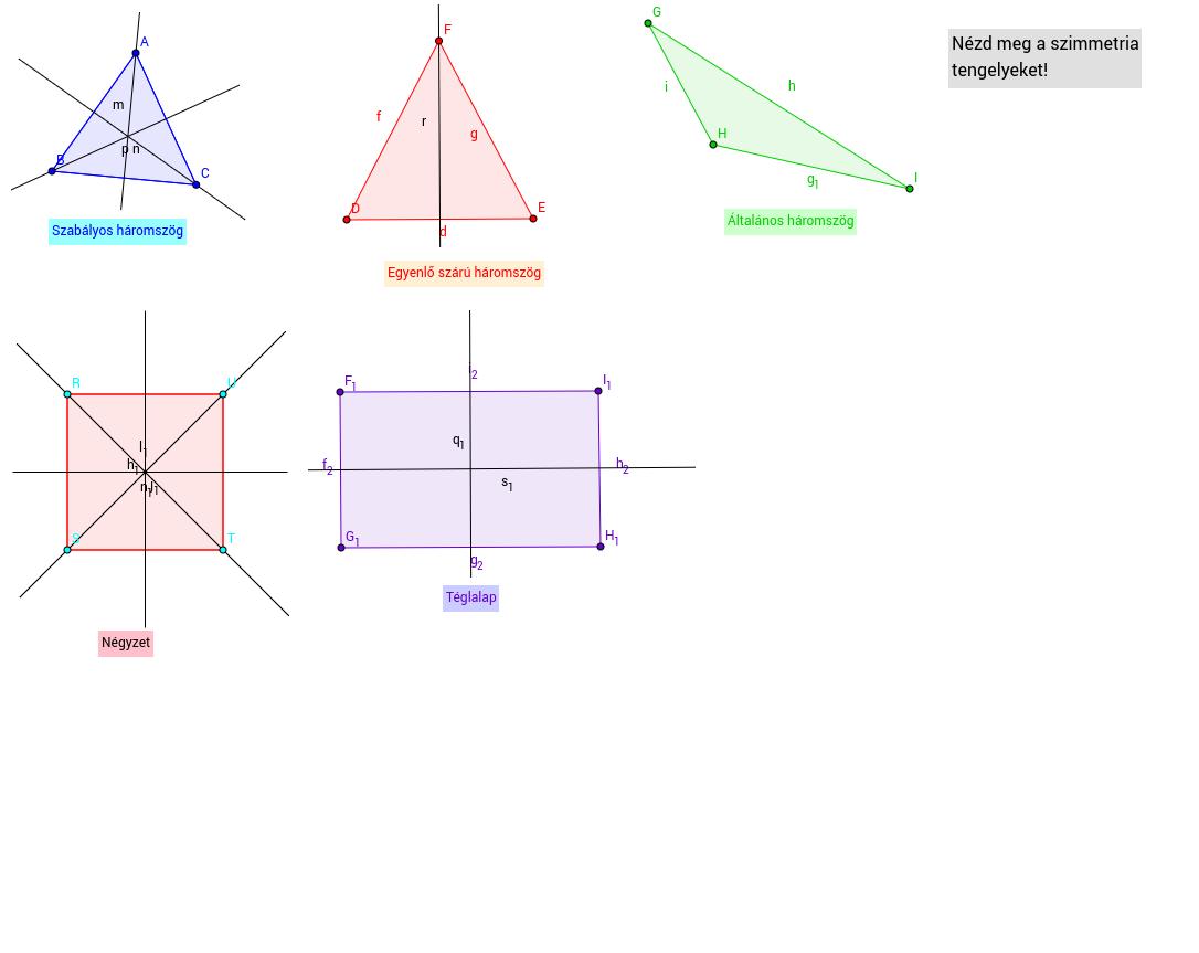 Szimmetria tengely