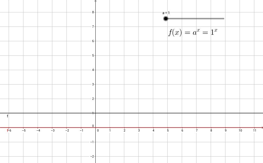 Natürliche Exponentialfunktion finden