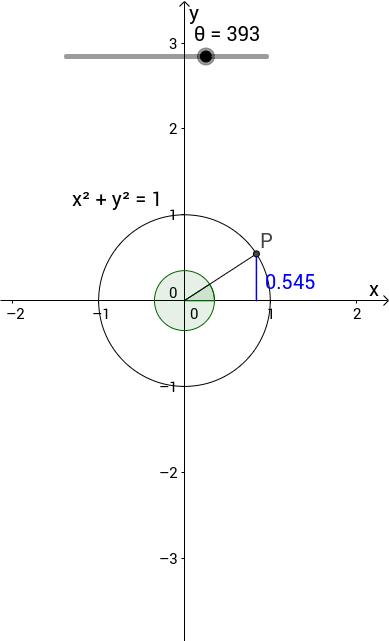 HAK Trigonometrie, 2.JG