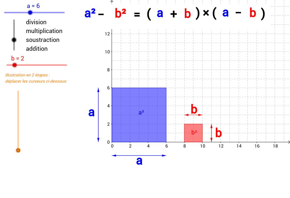 opérations avec des carrés.