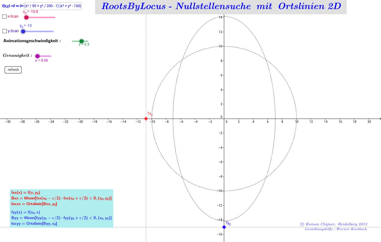 2. RootsByLocus- Nullstellensuche  mit Ortslinien 2D