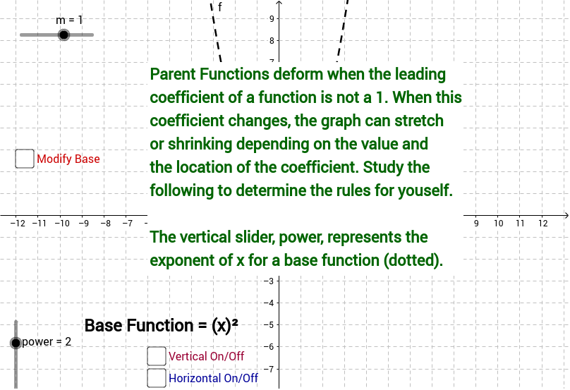 Function Study Stretch vs Shrink GeoGebra – Function Rules Worksheet