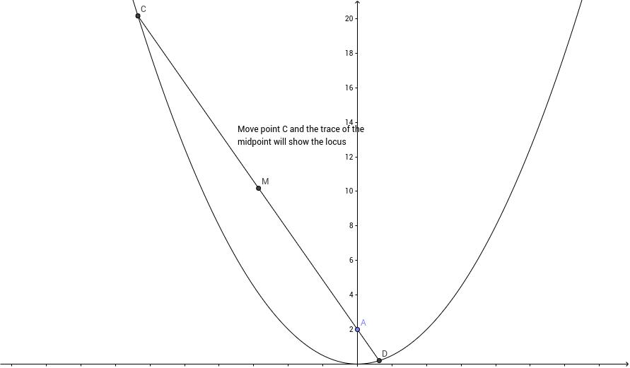 Locus of midpoint of focal chord GeoGebra – Locus Worksheet
