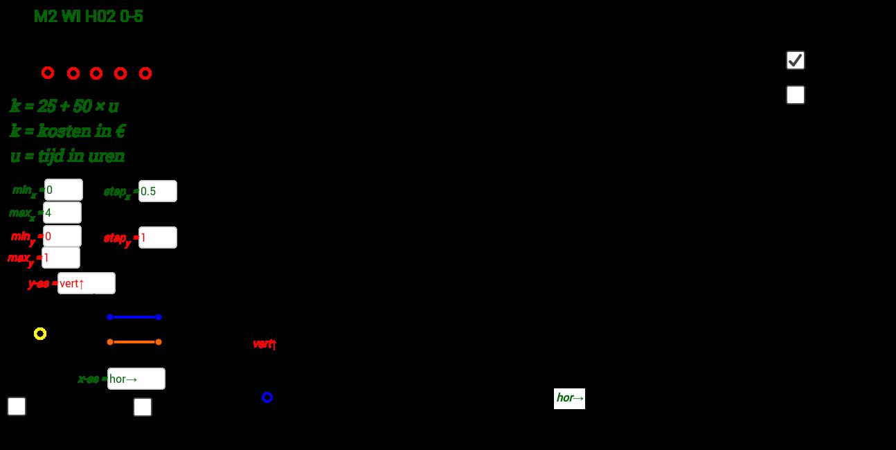 M2 WI H02 0-5